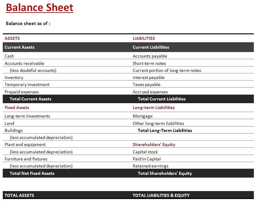 Sample Balance Sheet Template Created in MS Word – Microsoft Excel Balance Sheet Template