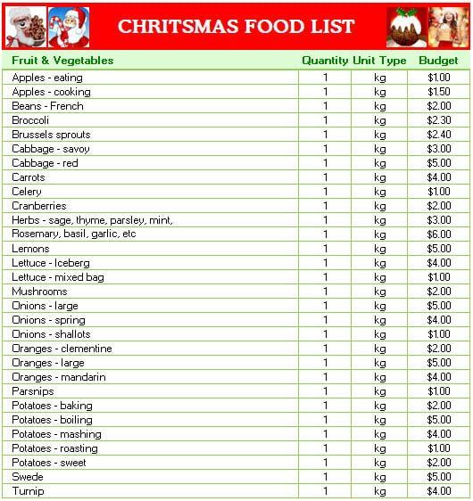 Party Food List Template  BesikEightyCo
