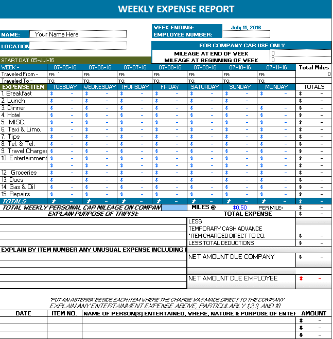 Weekly Expense Report Created in MS Excel