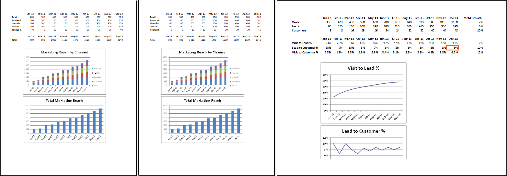 monthly-marketing-report-template-ms-excel